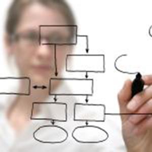 Projectmanagement en urenverantwoording